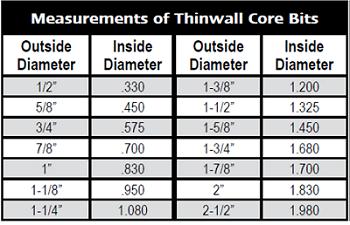 thinwall-specs-v2.png
