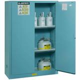 Justrite Acid Storage Cabinet