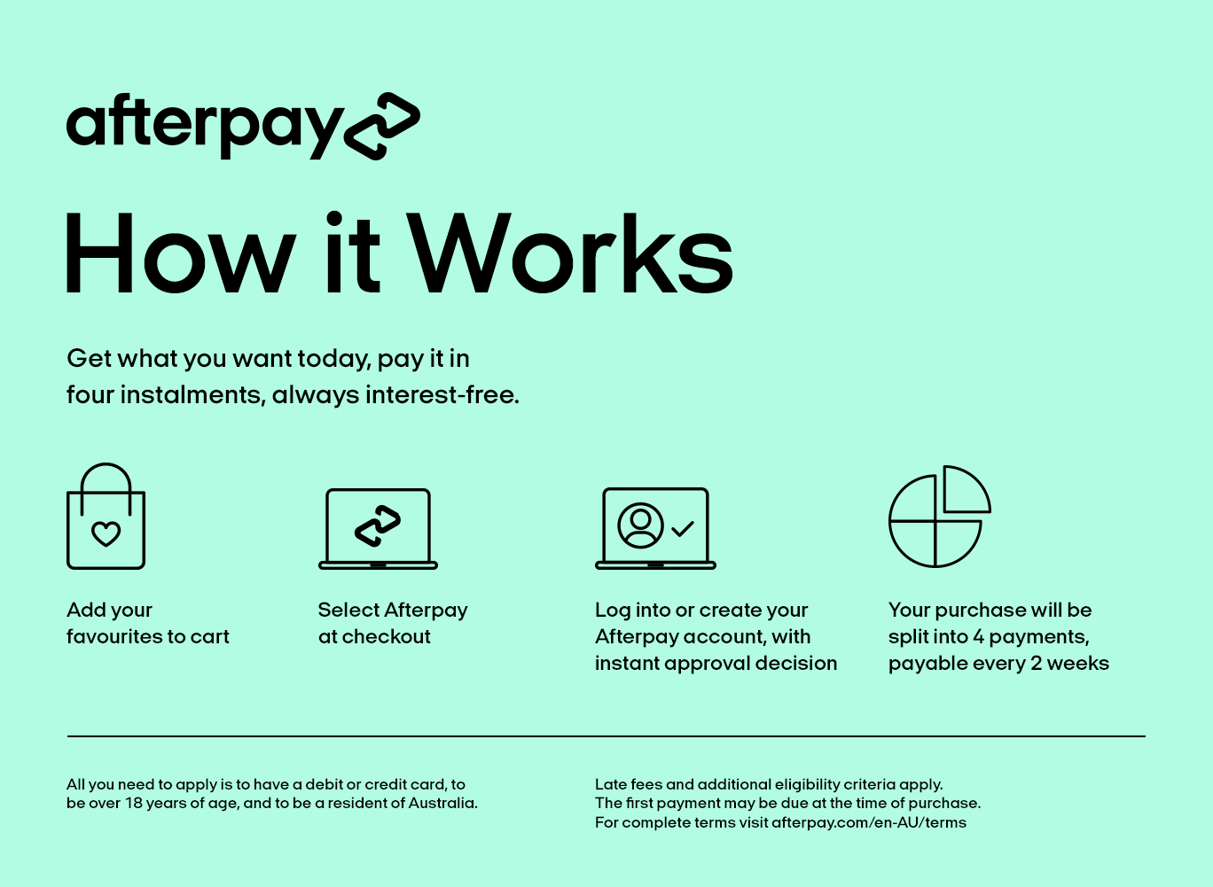 afterpay-au-howitworks-desktop-mint-1x.png