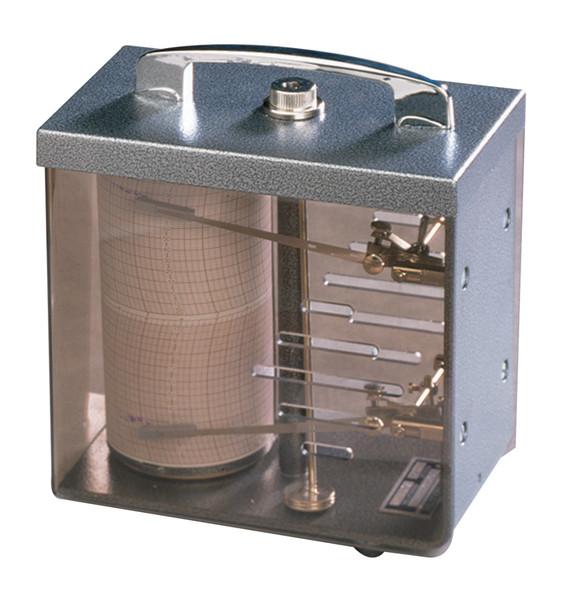 Maxant Compact Hygrothermograph