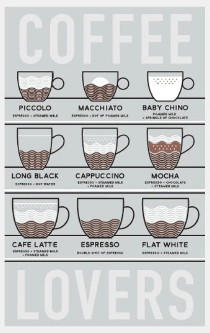 Tea Towel Coffee Lovers