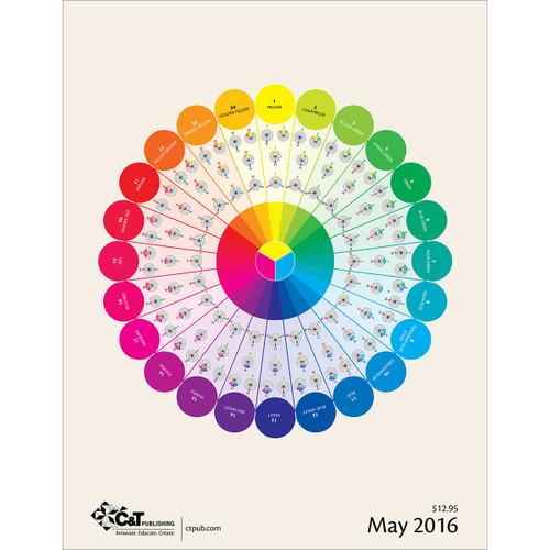 Essential Color Wheel Companion-20314