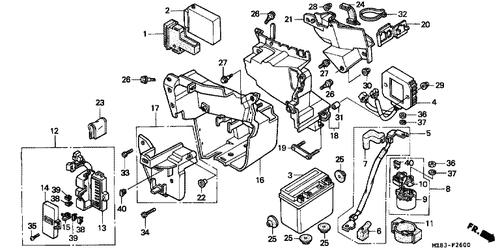 Fuse Box On Honda Shadow