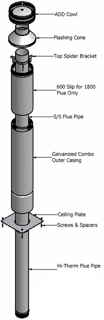 Warmington 150mm x 3.6m freestanding flue kit
