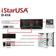iStarUSA D-416 iStarUSAUSA 4U Stylish Rackmount