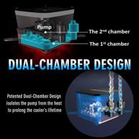 Enermax ELC-LMT360-ARGB Liqmax III 360 - Triple 120mm Fan aRGB (5V 3-PIN) - Dual Chamber AIO CPU Liquid Cooler - Intel 1200/115X/2066 AMD AM4 Support - 300W+ TDP Cooling