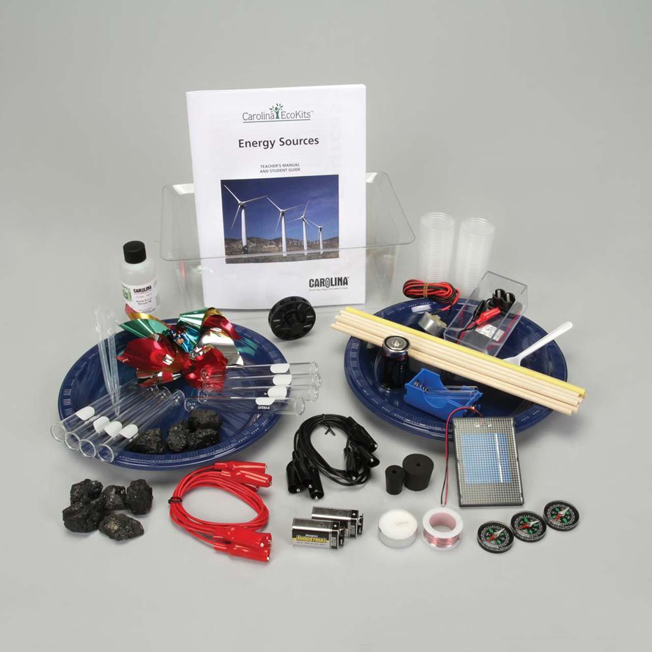 Energy Sources, Carolina EcoKit