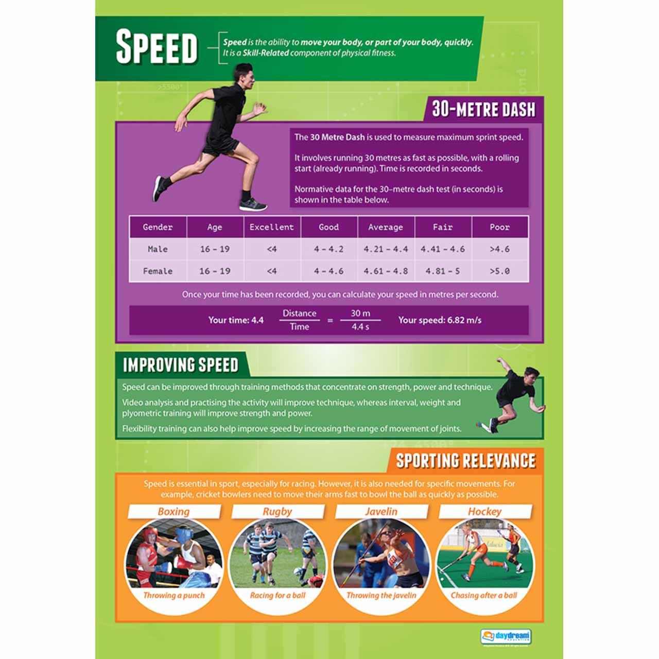 PE011L - Speed-Laminated