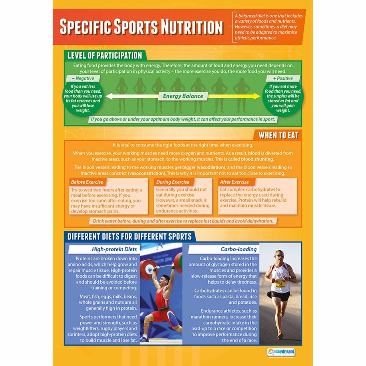 Specific Sports Nutrition