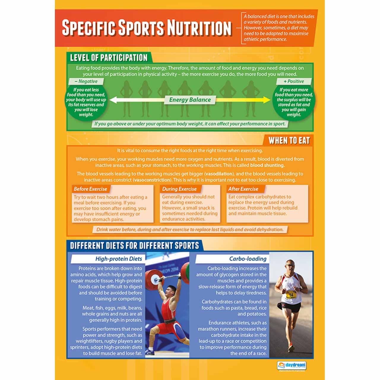 PE041L - Specific Sports Nutrition