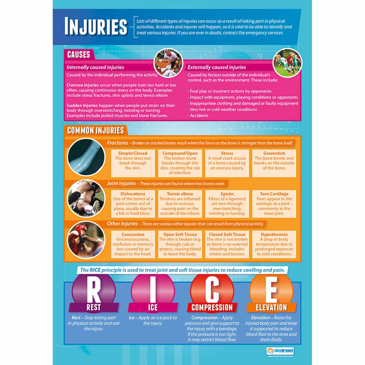 PE044L - Injuries