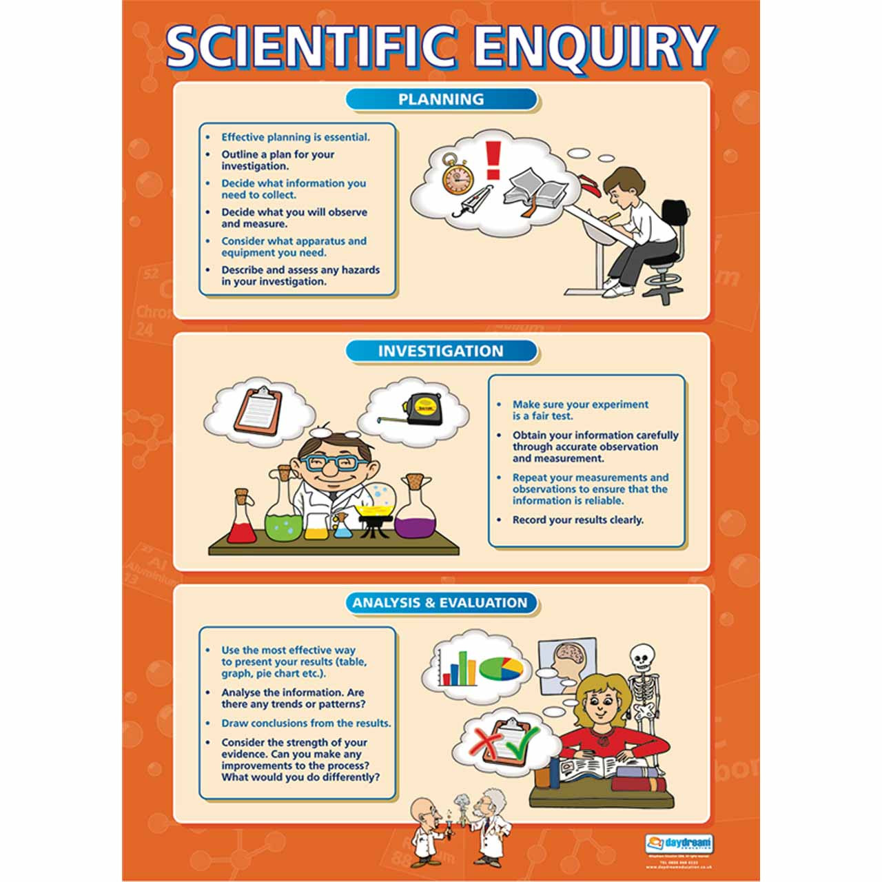 Scientific Enquiry Laminated