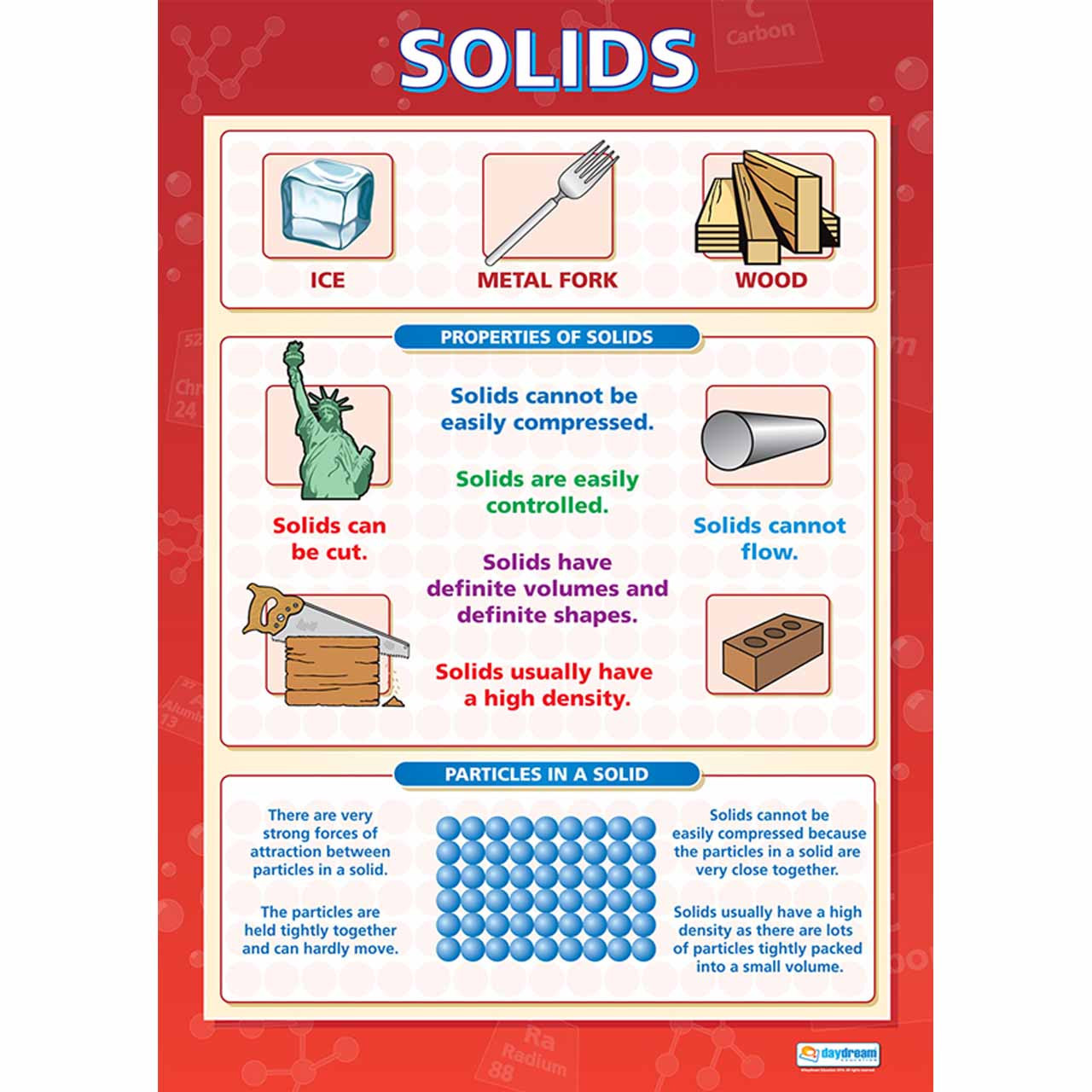 Solids Laminated