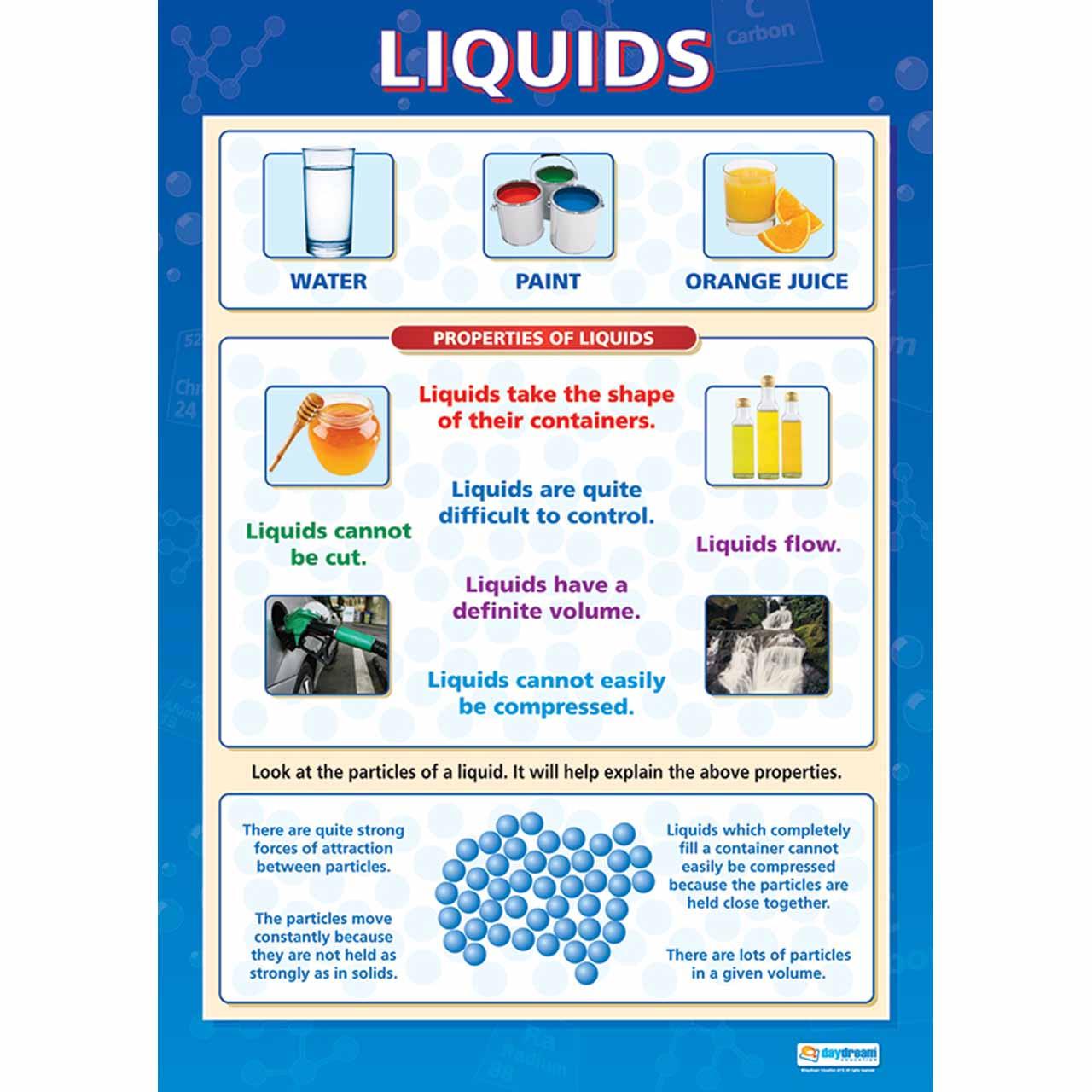 SC026L - Liquids Laminated