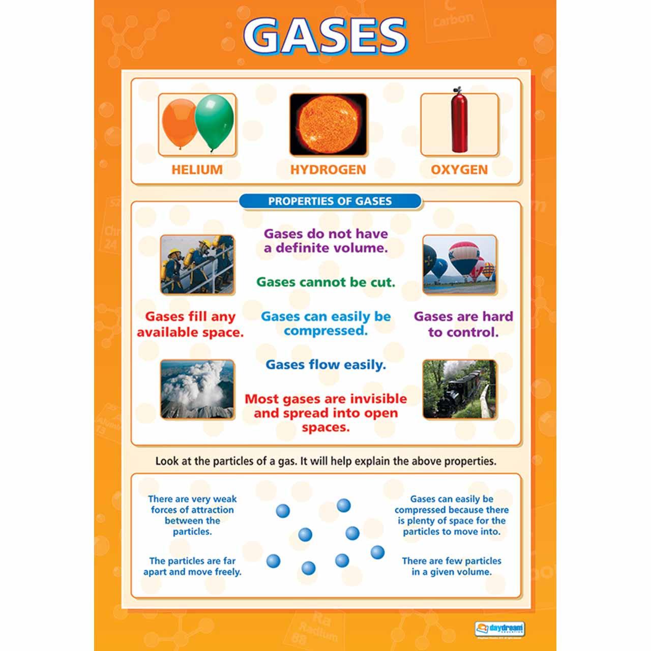 SC027L - Gases Laminated