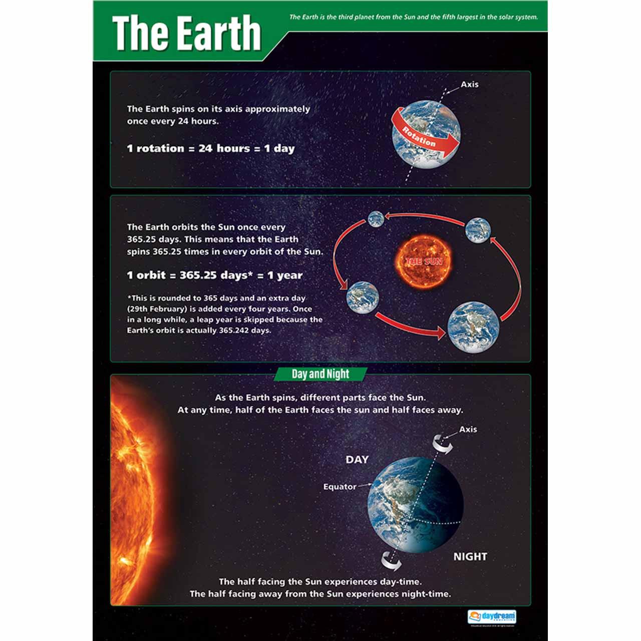 SC047L - The Earth Laminated