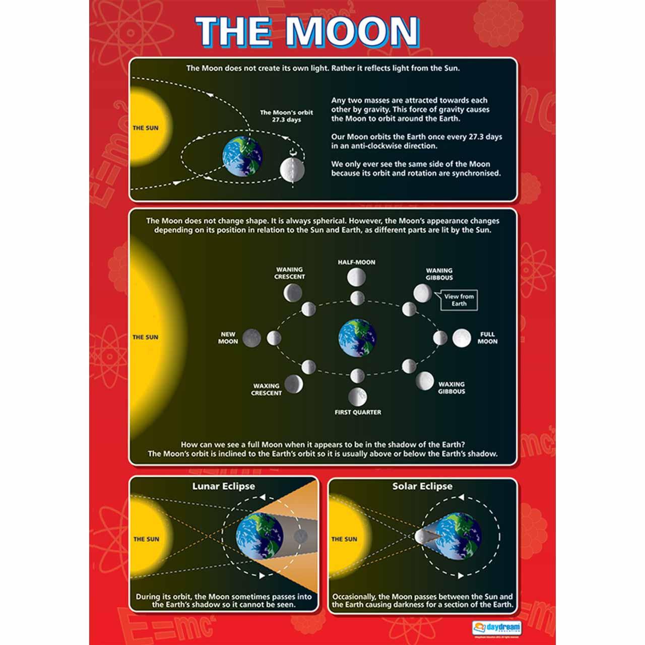 SC048L - The Moon Laminated