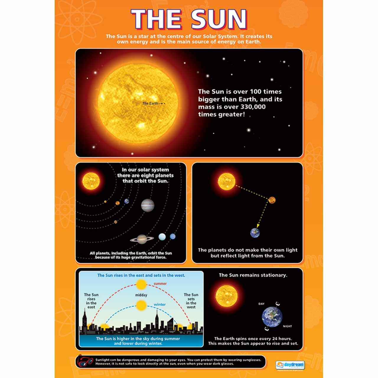 The Sun Laminated