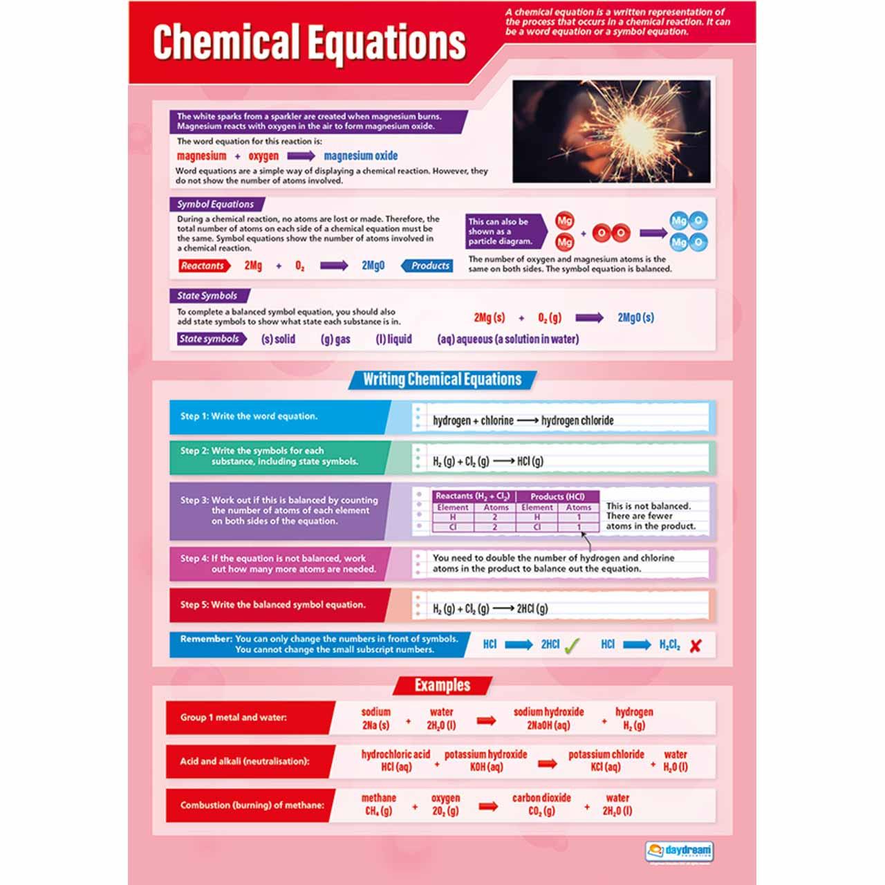 SC074L - Chemical Equations