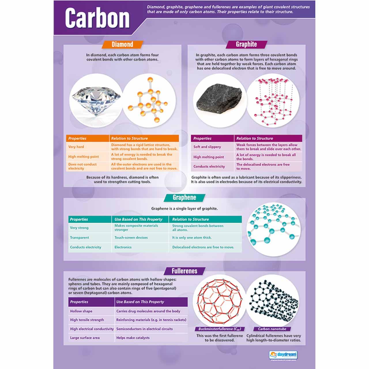 SC078L - Carbon