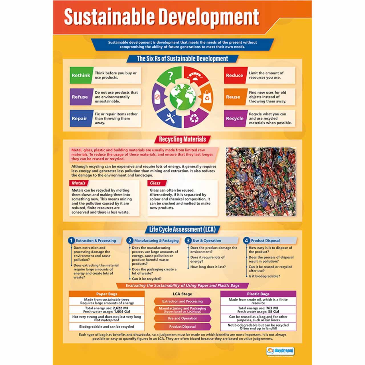 SC085L - Sustainable Development