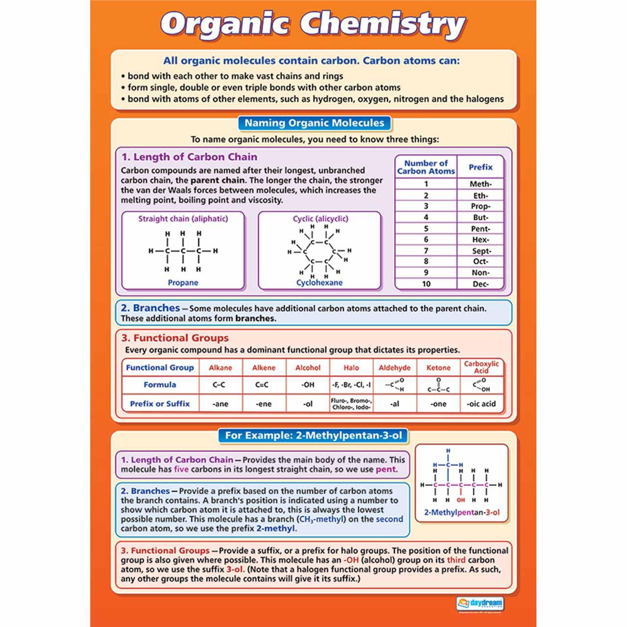 Organic Chemistry Laminated