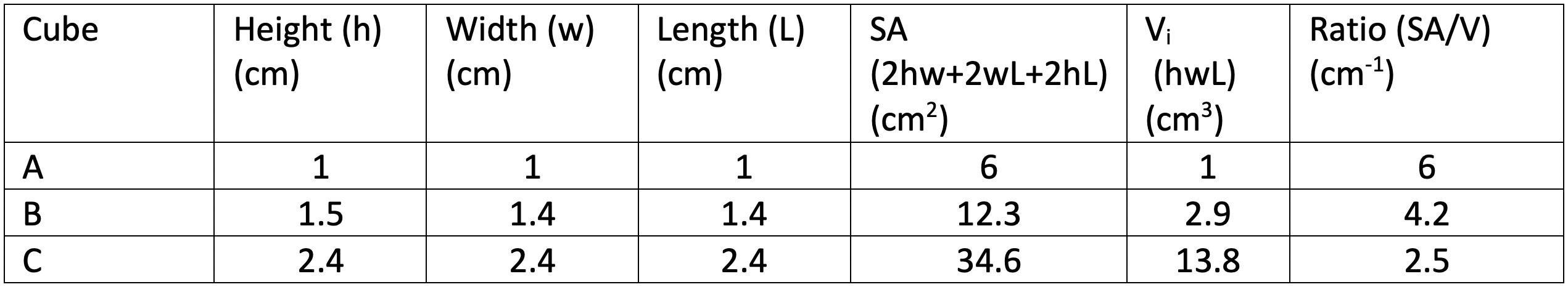 bio-p-cel-y11-12-14-img1s3.png