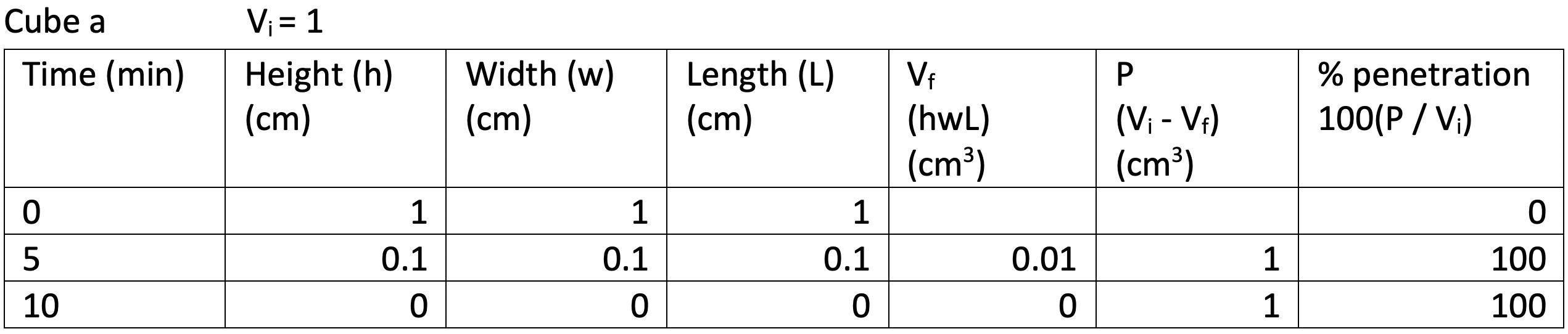 bio-p-cel-y11-12-14-img2s3.png