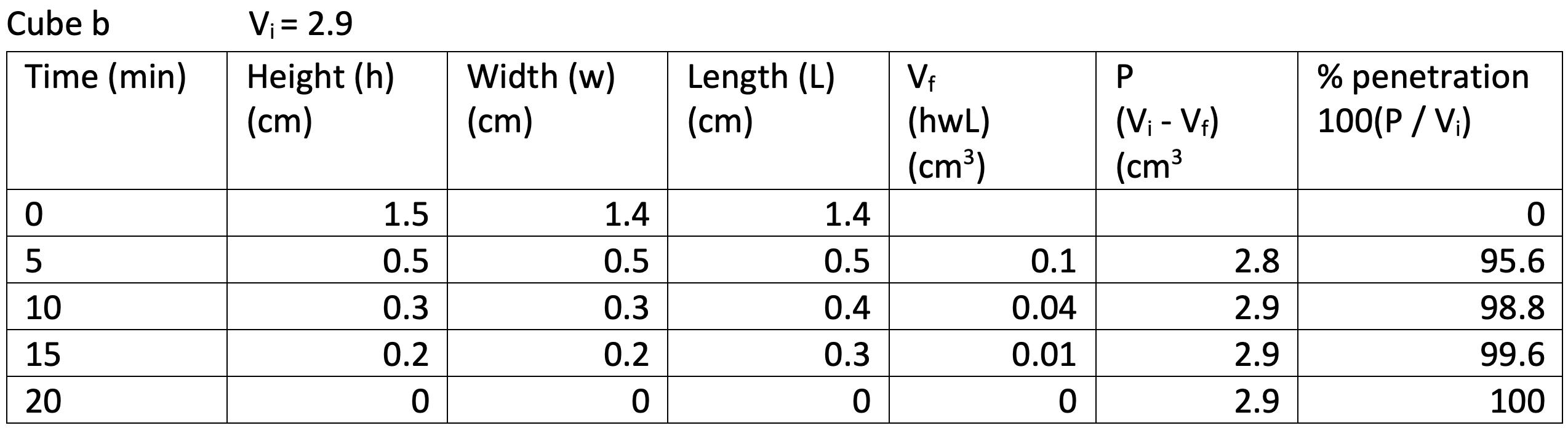 bio-p-cel-y11-12-14-img3s3.png