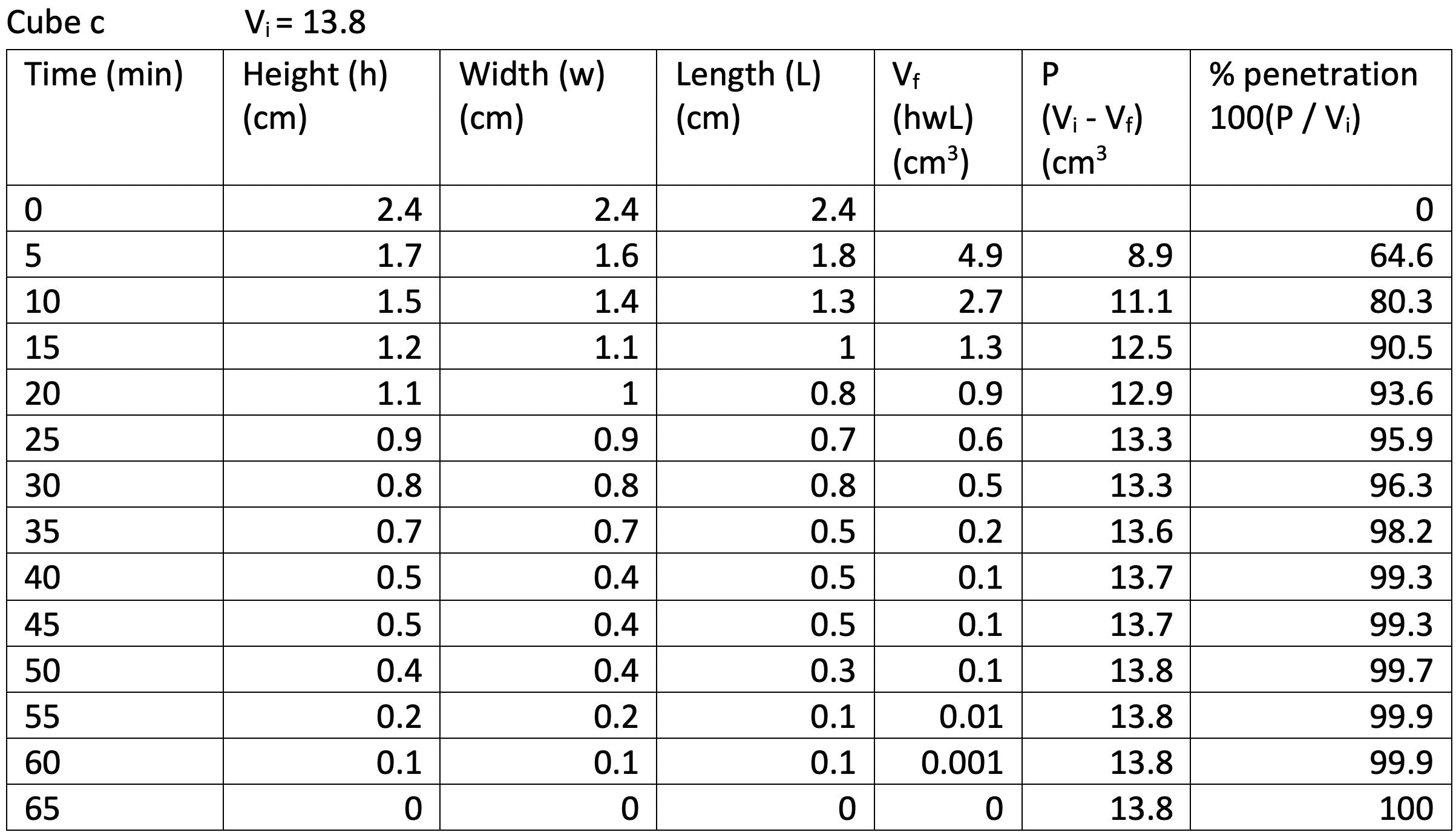 bio-p-cel-y11-12-14-img4s4.png