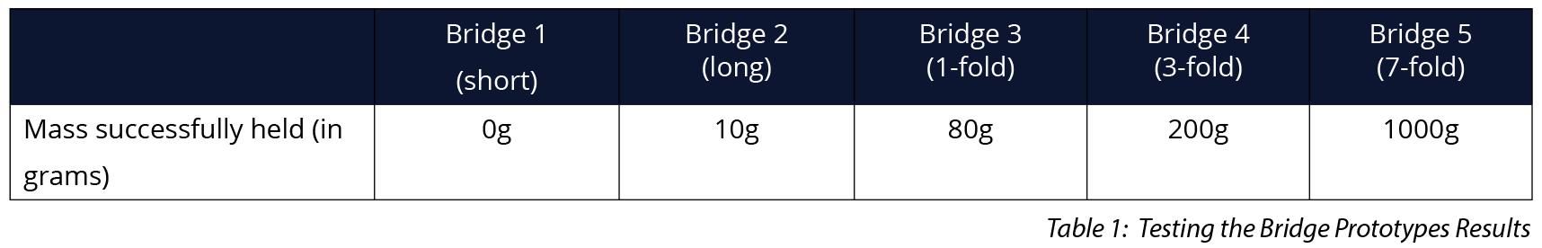 stem-p-ayl-2-img3s.png