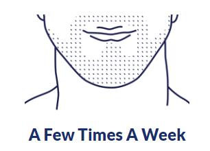 Shave_FewTimes_perWeek