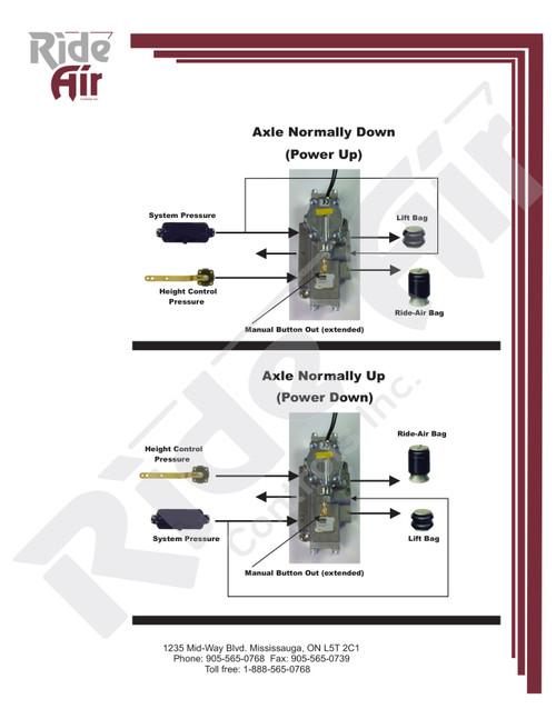 RSL7053006 - Lift Axle Control Valve