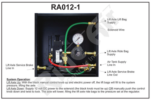 RA012-1 - Lift Axle Control Box (RA012-1)