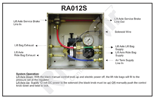 RA012S - Lift Axle Control Box (RA012S)