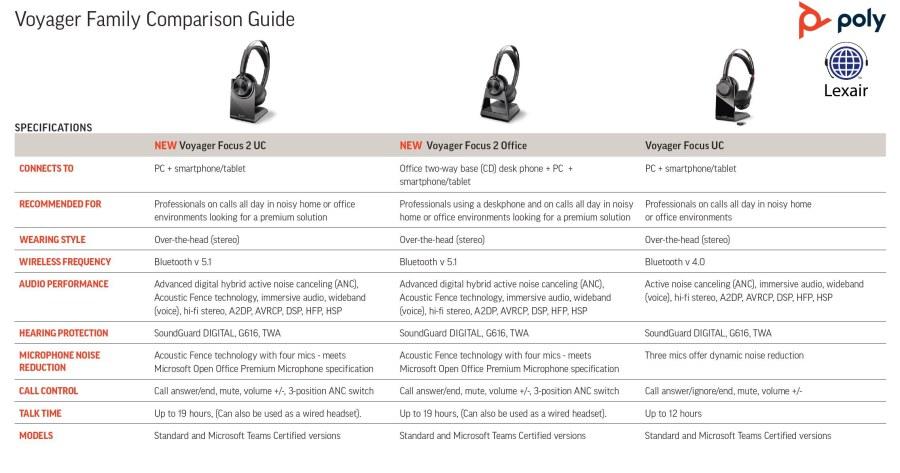 v-focus-comparison-900.jpg