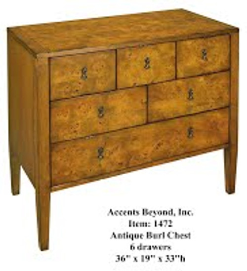 Accents Beyond   Chest   1472