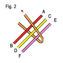eightendboxstitch-fig2.jpg