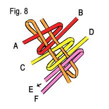 eightendboxstitch-fig8.jpg