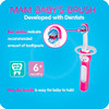 Mam Baby Baby's Brush 2-Pack Toothbrush Set - Girl (6+ Months)