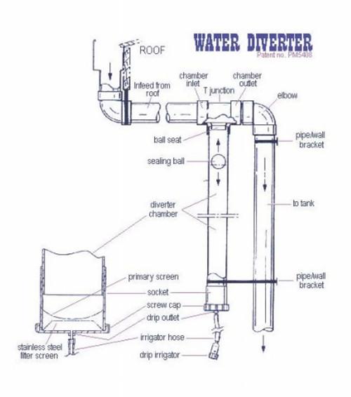Standard First Flush Device Kit