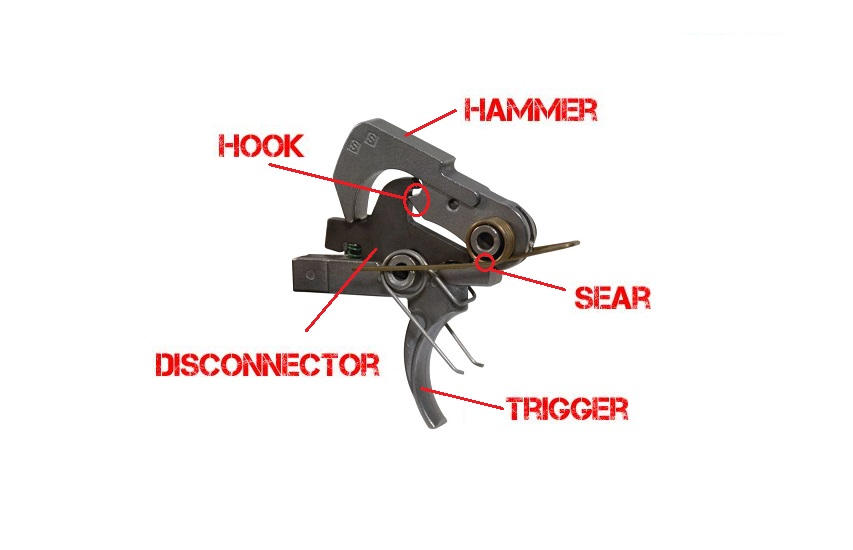 Ar 15 Trigger Assembly Diagram
