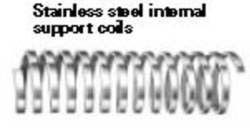 Internal Support Coil 0.97''Aeroquip