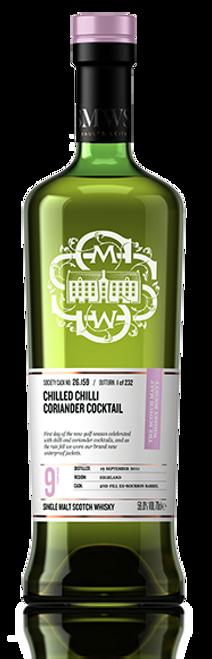 Chilled chilli coriander cocktail