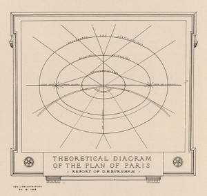 Art Prints of Theoretical Diagram of Paris, 1905 (1625007) by Burnham and Bennett