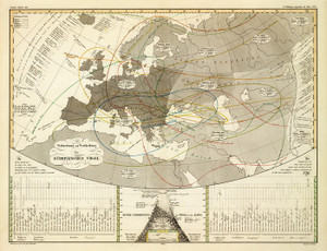 Art Prints of Distribution of the European Bird, 1845 (2515061) by Heinrich Berghaus