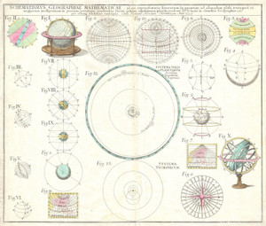 Art Prints of Solar System Astronomical Chart, 1753 by Homann Heirs
