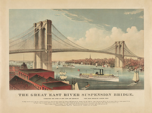 Art Prints of Brooklyn Bridge by Currier & Ives