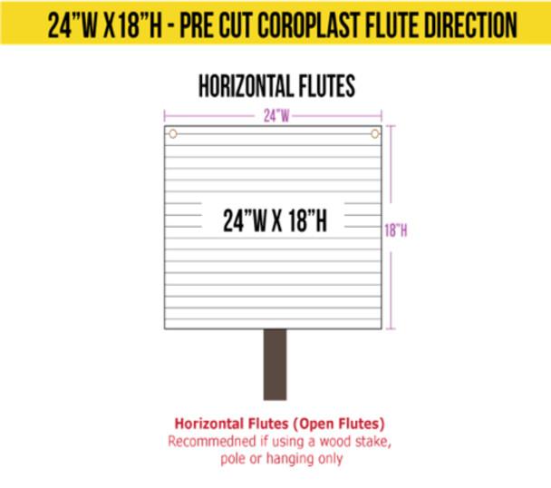 Corrugated Board Signs (Coroplast)