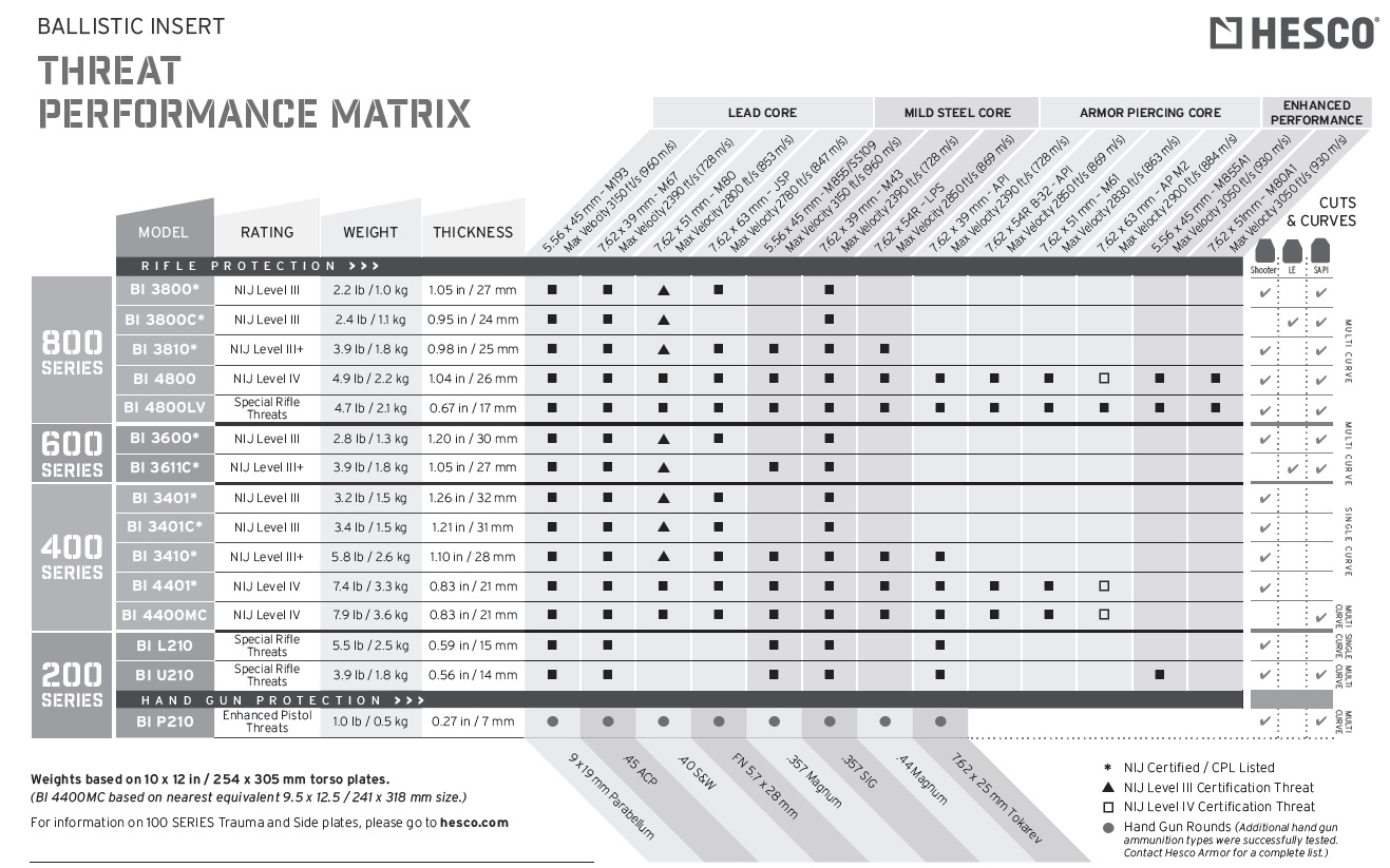hesco-threat-matrix.jpg